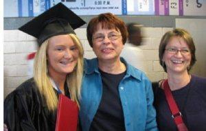 Grads2009